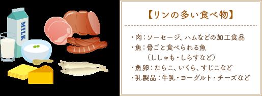 【リンの多い食べ物】・肉:ソーセージ、ハムなどの加工食品・魚:骨ごと食べられる魚(ししゃも、しらすなど)・魚卵:たらこ、いくら、すじこなど・乳製品:牛乳、ヨーグルト、チーズなど
